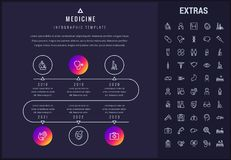 Medicine infographic template, elements and icons. Medicine timeline infographic template, elements and icons. Infograph includes line icon set with medical Royalty Free Stock Photo