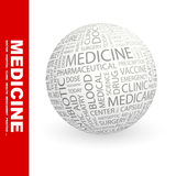 MEDICINE Royalty Free Stock Images