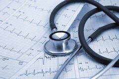 Medicinsk bakgrund Arkivfoto