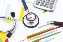Medicinsk finansiell analys Arkivbilder