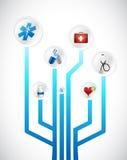 Medicinsk illustration för begreppsströmkretsdiagram royaltyfri illustrationer