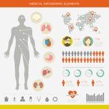 Medicinsk Infographic uppsättning också vektor för coreldrawillustration Arkivbilder