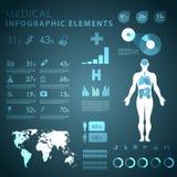 Medicinska infographic beståndsdelar Royaltyfria Bilder