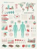 Medicinska Infographic som ställs in med diagram Arkivfoton