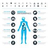 Medicinska mänskliga organ och den medicinska symbolen ställde in med människokroppen Royaltyfria Bilder