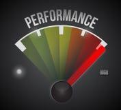 Medida do medidor do nível de desempenho do ponto baixo à elevação Foto de Stock Royalty Free
