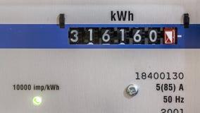 Medidor da eletricidade filme