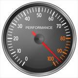 Medidor do desempenho ilustração do vetor