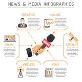 Medien und Nachrichten Infographics lizenzfreie abbildung