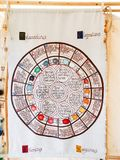 Medieval medical chart and table schematics of urine colors. Medical analysis of urine types and diagnostics of different characters stock photos