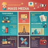 Medios de comunicación - cartel, plantilla de la cubierta del folleto Imagen de archivo