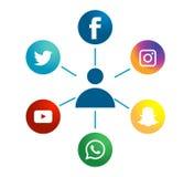 Medios sistema social del icono, gente, diseño hermoso del icono del círculo de color para la página web, plantilla, bandera, en  stock de ilustración