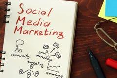 Medios SMM de comercialización social Fotografía de archivo libre de regalías