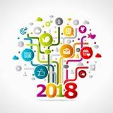 2018 medios sociales ilustración del vector