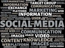 MEDIOS SOCIALES - la imagen con palabras se asoció a los MEDIOS SOCIALES del tema, palabra, imagen, ejemplo Foto de archivo libre de regalías