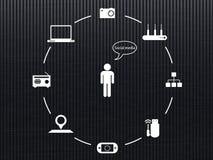 Medios sociales, red Imágenes de archivo libres de regalías