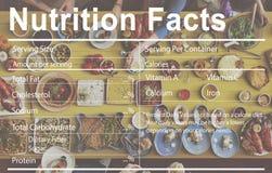 Medisch het Dieet Voedingsconcept van voedingsfeiten Royalty-vrije Stock Fotografie