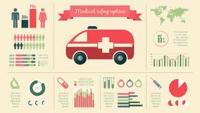 Medisch Infographic-Malplaatje. vector illustratie