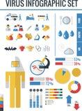 Medisch Infographic-Malplaatje Stock Fotografie