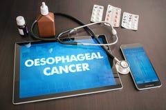 Medische concept Oesophageal van de kanker (kankertype) diagnose op Ta royalty-vrije illustratie