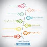 Medische Controle Infographics Stock Foto's