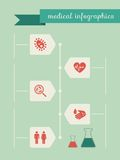 Medische infographic elementen stock illustratie