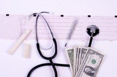 Medische levering en kosten Stock Foto