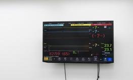 Medische monitor Stock Afbeeldingen