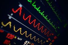 Medische Monitor met verschillende indexen Stock Afbeelding