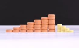 Medische Tabletten Stock Afbeelding