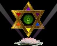Meditación Imagen de archivo libre de regalías