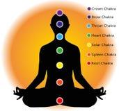 Meditatie en chakrapunten Royalty-vrije Stock Foto's