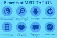 Meditation. Describing the numerous benefits of meditation Stock Photo