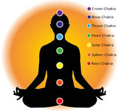 Meditation and chakra points Royalty Free Stock Photos