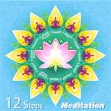 Meditation Steps. A creative teaching illustration showing 12 steps of meditation. The figure of a person in a lotus pose against the background of a stylized Royalty Free Stock Photo