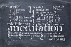 Meditation word cloud on textured paper. Meditation word cloud on a vintage slate blackboard with white chalk smudges royalty free stock photo