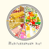 Mediterranean Diet Image Royalty Free Stock Photo