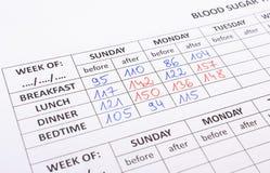 Medizinische Formen für Diabetes Lizenzfreie Stockfotos