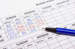 Medizinische Formen und Stift für Diabetes Stockbild