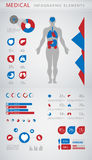 Medizinische infographic Elemente Lizenzfreie Stockfotografie