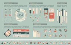 Medizinische Infographic-Schablone Lizenzfreie Stockbilder