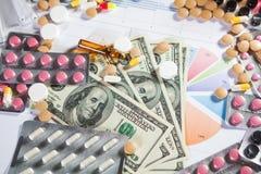 Medizinische Marketing- und Gesundheitswesenunternehmensanalyse berichten mit Diagramm Lizenzfreie Stockfotos