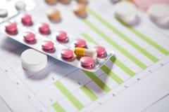 Medizinische Marketing- und Gesundheitswesenunternehmensanalyse berichten mit g Stockfoto