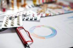 Medizinische Marketing- und Gesundheitswesenunternehmensanalyse berichten mit g Lizenzfreie Stockfotografie