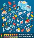 Medizinisches isometrisches Infographics Lizenzfreie Stockfotos