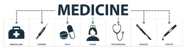 Medizinsatz-Ikonensammlung Schließt einfache Elemente wie medizinische Tasche, Spritze, Pillen, Krankenschwester, Stethoskop, Ska stock abbildung