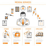Medycyny i opieki zdrowotnej infographics Obraz Royalty Free