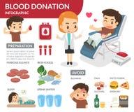 medyczna krwionośna tło darowizna Mężczyzna daruje jego krew Fotografia Royalty Free