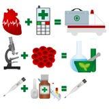 Medyczny arithmetic-1 Obrazy Stock
