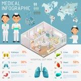 Medyczny infographic Zdjęcia Stock